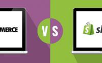 Shopify和Woocommerce,该选哪个建B2C外贸独立站?