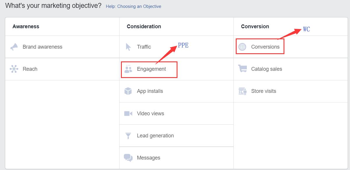 Shopify独立站引流方式及优缺点